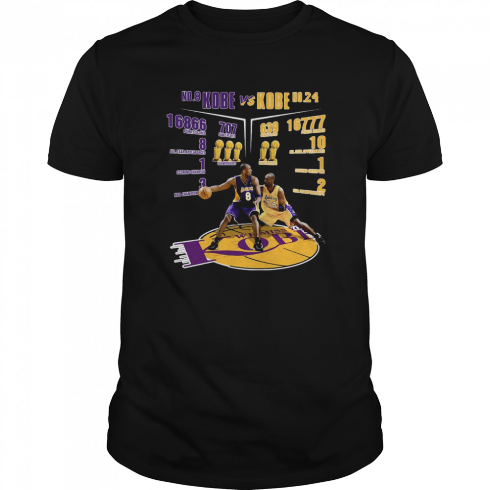 No 8 Kobe Vs No 24 Kobe Kobe Bryant Larger Imprint Classic Men's T-shirt